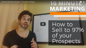 How to Market to 97% of Your Prospects  Copy